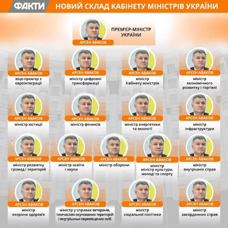 Кабмин примет решение о предоставлении помощи уволенным из-за карантина, - Зеленский - Цензор.НЕТ 246