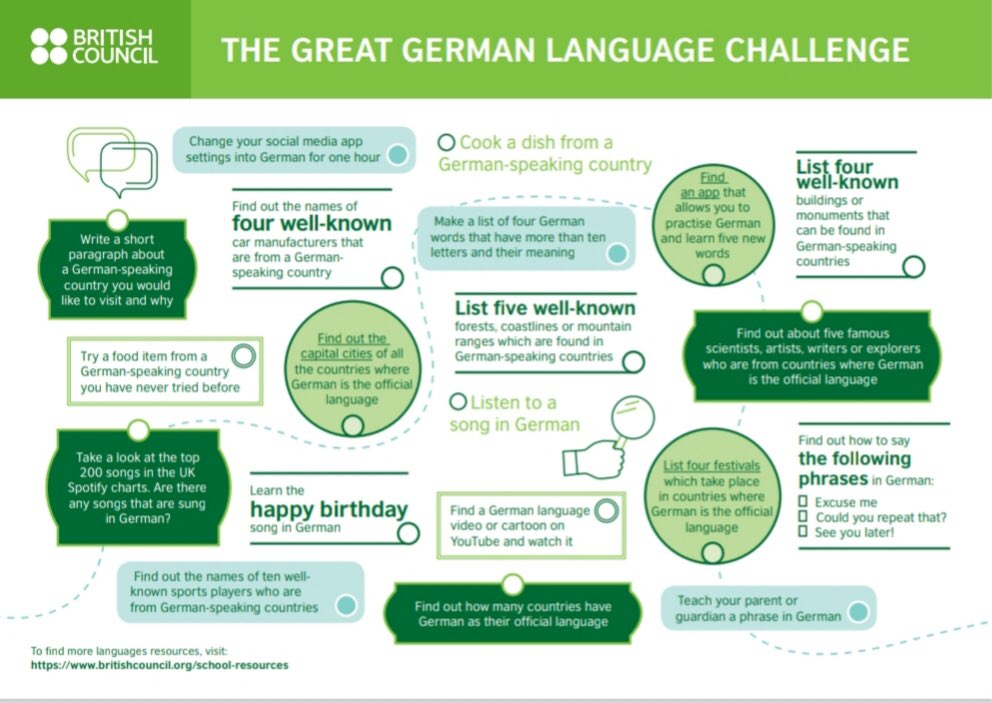 Robert Blake Sc On Twitter If You Re Looking For A Challenge Over The Easter Break Why Not Look At Languages Together Blue French Yellow Spanish And Green German Send
