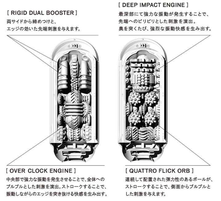 構造 テンガ