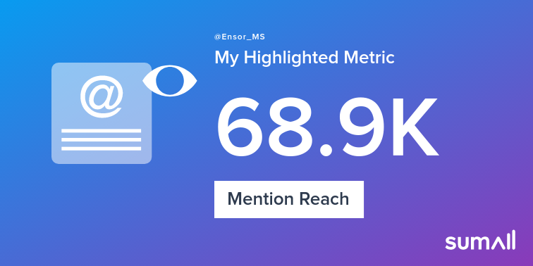 My week on Twitter 🎉: 28 Mentions, 68.9K Mention Reach, 4 Replies. See yours with sumall.com/performancetwe…