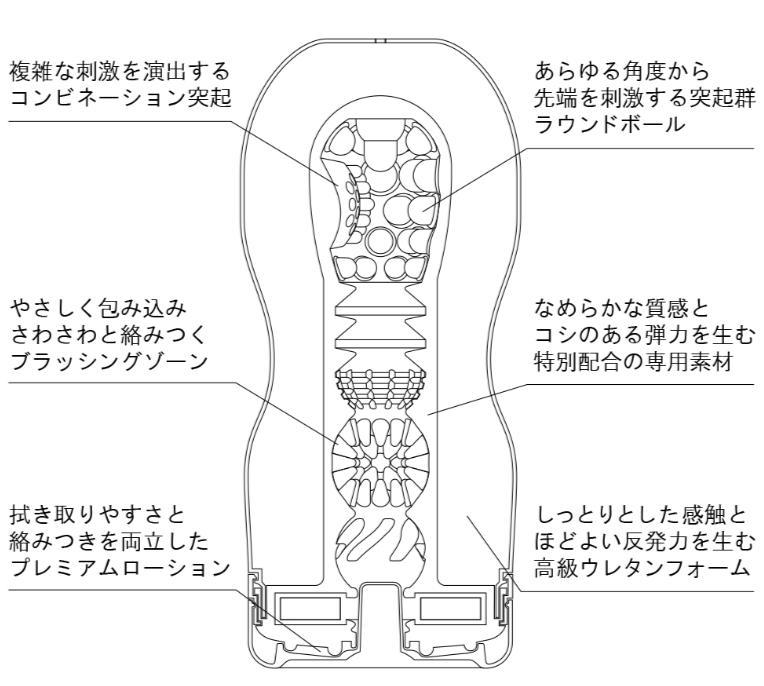 テンガ 構造