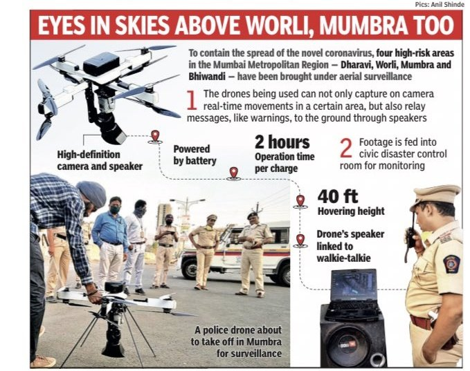 #COVID Thane police deployed drones in Mumbra, Bhiwandi for better surveillance, enforcement during present lockdown, two drones test with HD cams & speakers operated in Mumbra, proved beneficial, extra eyes will help police monitor narrow alleys with more precision pic.twitter.com/yQNeDCbpG0