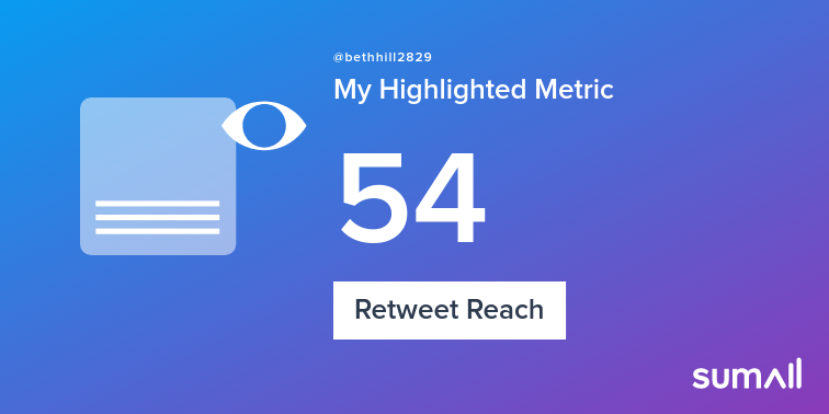 My week on Twitter 🎉: 1 Retweet, 54 Retweet Reach. See yours with sumall.com/performancetwe…