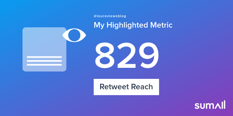 My week on Twitter 🎉: 1 Retweet, 829 Retweet Reach. See yours with sumall.com/performancetwe…