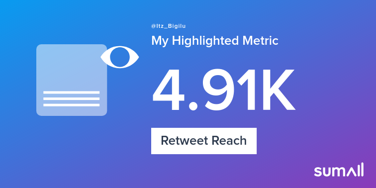 My week on Twitter : 4 Mentions, 1 Like, 7 Retweets, 4.91K Retweet Reach, 1 Reply. See yours with  https:// sumall.com/performancetwe et?utm_source=twitter&utm_medium=publishing&utm_campaign=performance_tweet&utm_content=text_and_media&utm_term=70e2b14582258751f85140dd  … <br>http://pic.twitter.com/rqpQwzowlE