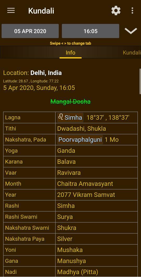 Balava Karana In Astrology