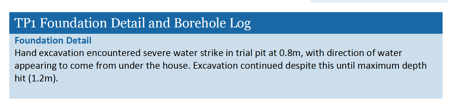 Screenshot from geotechnical survey stating that: 'Hand excavation encountered severe water strike in trial pit at 0.8m, with direction of water appearing to come from under the house.'  Report on planning website at 20/AP/0540 | TG1