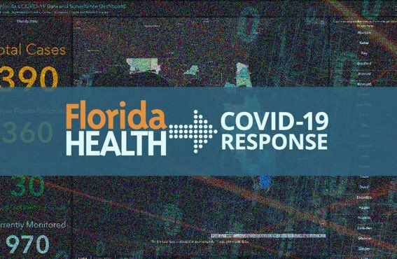 Florida Dept Health On Twitter Florida S Covid19 Dashboard Now Features Case Data By Zipcode Find The Latest Information On Covid 19 Cases Testing Numbers And County Specific Data At Https T Co Tko8gmbqsu Https T Co T9rmlv6lvs