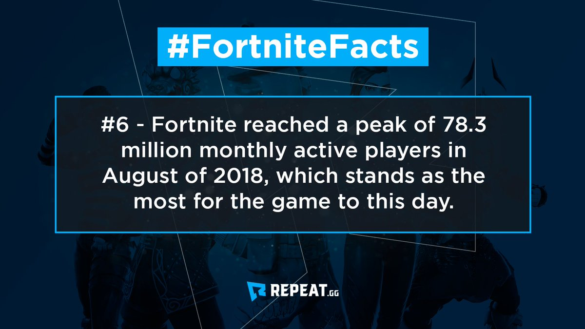 This also coordinated with the game launching for Switch. #FortniteFacts