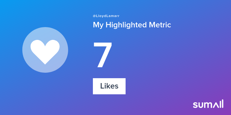 My week on Twitter 🎉: 6 Mentions, 7 Likes, 2 Replies. See yours with https://t.co/arBoHbK0N4 https://t.co/Mi33GuxlNB