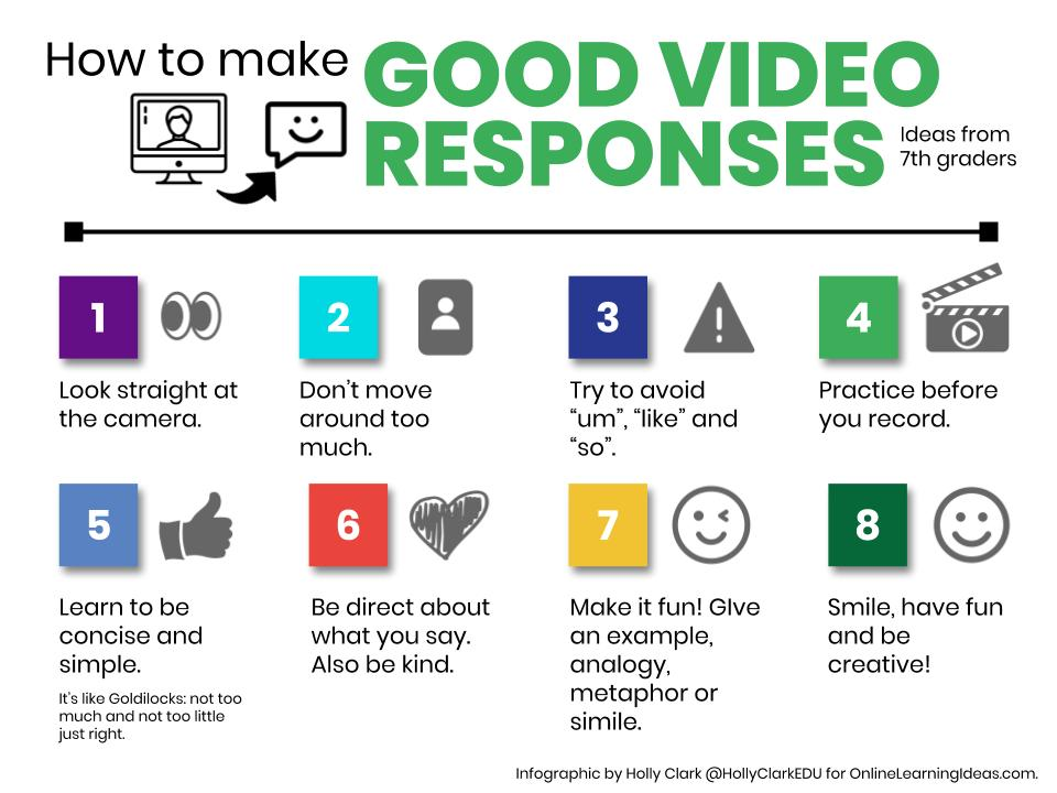 8 Tips for Creating Great Video Responses and Engaging Comments 🥳Help students leave more thoughtful responses and comments! 🤔🙌 hollyclark.org/2020/03/24/8-t… #elearning #distancelearning #remotelearning #teachers