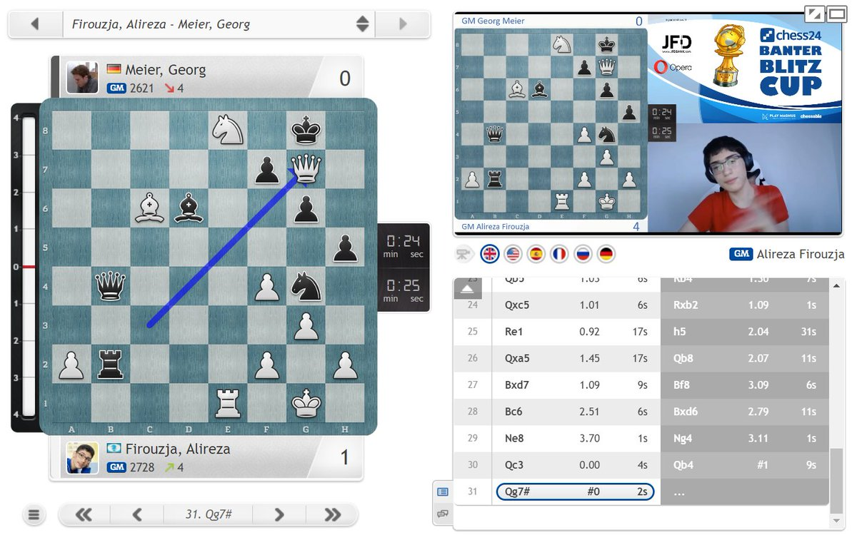 test Twitter Media - Not getting easier for Meier who misses the threat of mate-in-1! It's now 5:0 to Firouzja: https://t.co/pvYmv2NJP8  #c24live #BanterBlitzCup https://t.co/6X1hMnaoIE