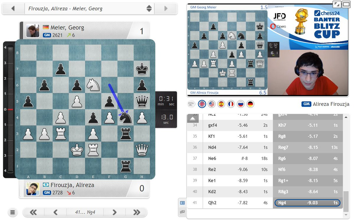 test Twitter Media - A second win for Meier makes the score 6.5:2.5 to Firouzja! https://t.co/U5VfMECyuI #c24live #BanterBlitzCup https://t.co/CzEfYiCtFt