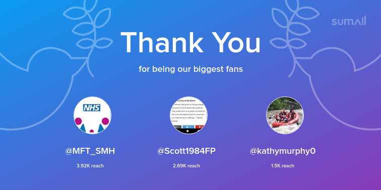 Our biggest fans this week: MFT_SMH, Scott1984FP, kathymurphy0. Thank you! via sumall.com/thankyou?utm_s…