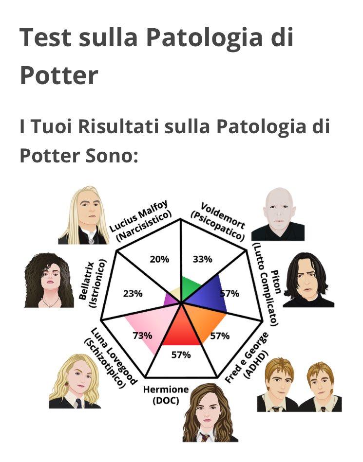Patologia di Potter