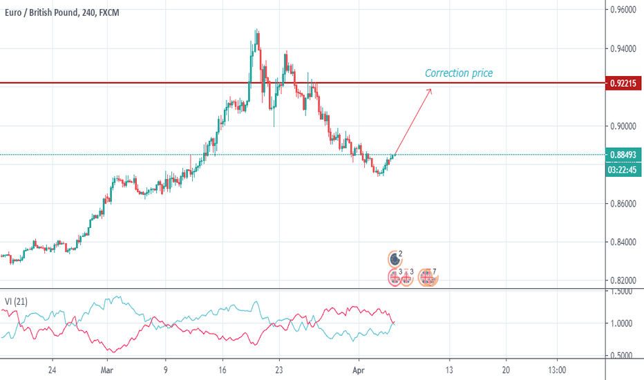 how to trade cryptocurrency short term