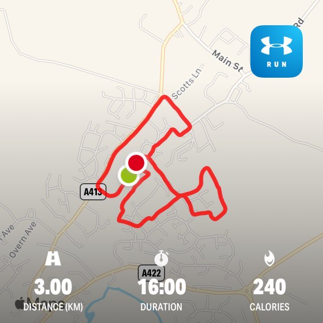 Day 36 of my fitness journey!   Good 3KM today, not a bad pace at all, hoping to get sub 15 as time goes on  Also did a 10 min cycle to cool down   #fitness pic.twitter.com/pCfCuVbP80