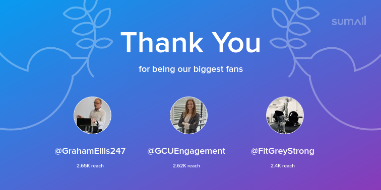 test Twitter Media - Our biggest fans this week: GrahamEllis247, GCUEngagement, FitGreyStrong. Thank you! via https://t.co/Smxnf7IYIv https://t.co/wxIVkLNhfZ