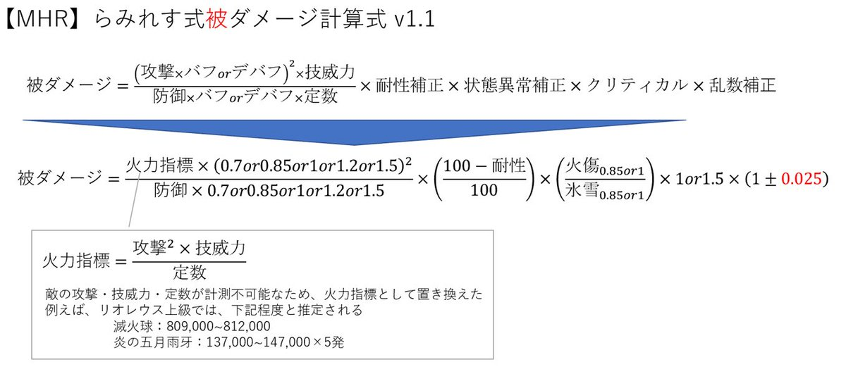 モンハン 4g ダメージ 計算