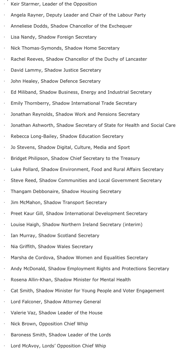 Full list of Keir Starmer's shadow cabinet appointments: