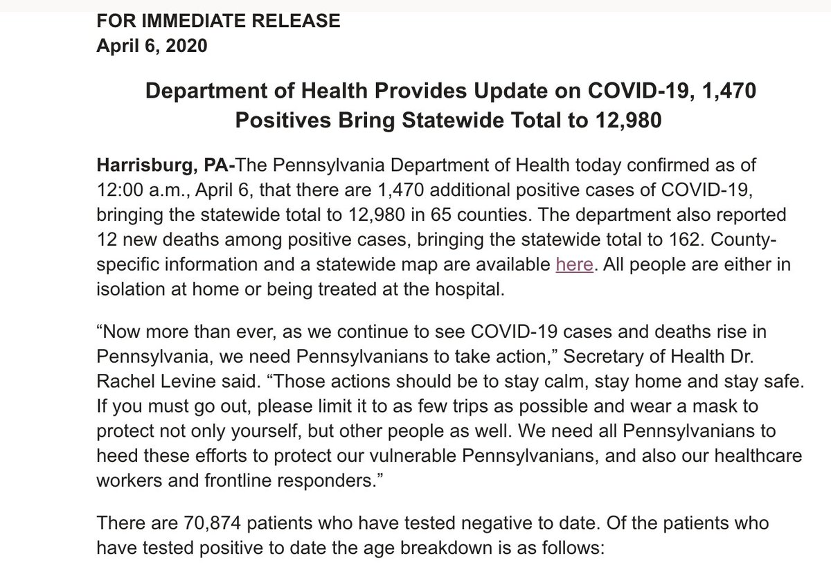 UPDATE: 1470 new COVID-19 cases in Pa. Total now almost 13k