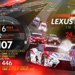 The #LexusLC 500 was our most successful #SuperGT car ever. Take a look at this infographic to find out how.