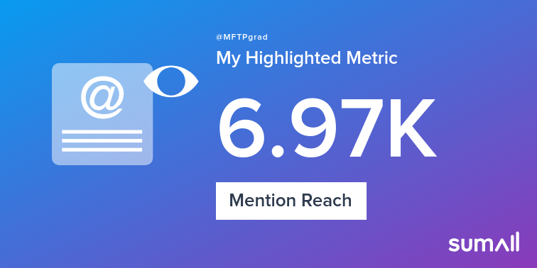 My week on Twitter 🎉: 11 Mentions, 6.97K Mention Reach, 3 Retweets, 1.05K Retweet Reach. See yours with sumall.com/performancetwe…