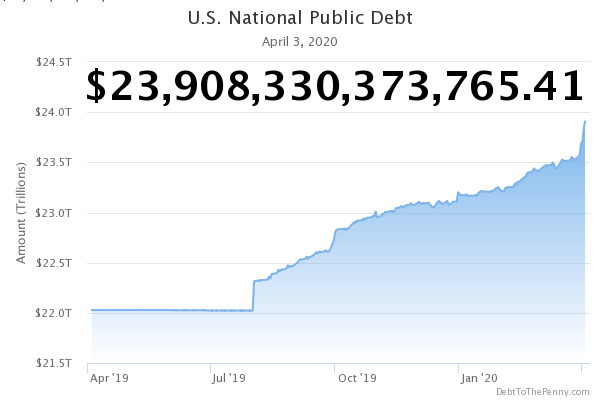 nationaldebt hashtag on Twitter