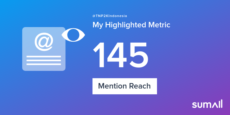 My week on Twitter : 1 Mention, 145 Mention Reach. See yours with https://sumall.com/performancetweet?utm_source=twitter&utm_medium=publishing&utm_campaign=performance_tweet&utm_content=text_and_media&utm_term=e7d9b35d9ffeef8e3dce4f44…pic.twitter.com/LmK53ekcZ0