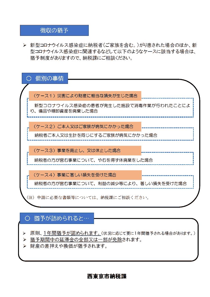 東京 市 コロナ 人数 西