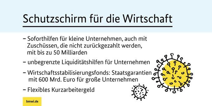 #Wirtschaft