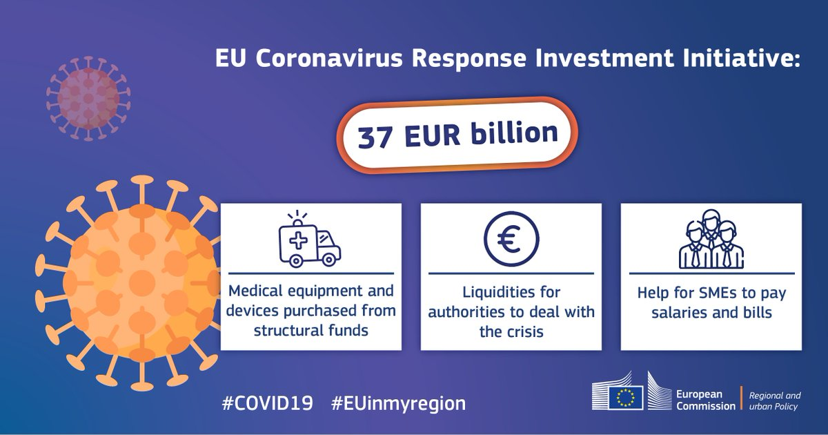 """EUinmyRegion on Twitter: """"The @EU_Commission launched a ..."""