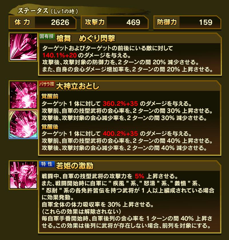 【📚攻略情報📚】「小松姫」の特性「若姫の激励」は、3つのパーティー強化効果をもつ💡①技型武将の攻撃力をアップ❗②四種皆伝の編成で全武将の体力吸収率30%アップ❗③後列武将の会心率を40%アップ❗#バトパ🔍小松姫