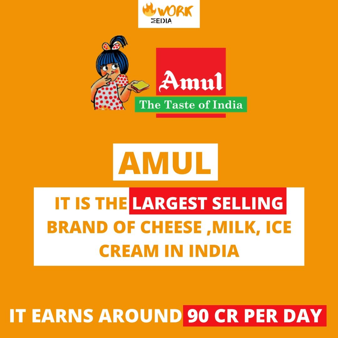 Amul is the largest selling brand of cheese , milk , and ice cream in India. It earns around 90 crores a day. #largest  #selling  #india  #milk  #milkproducts  #brand  #marketing  #cheese  #advertising  #foodproducts
