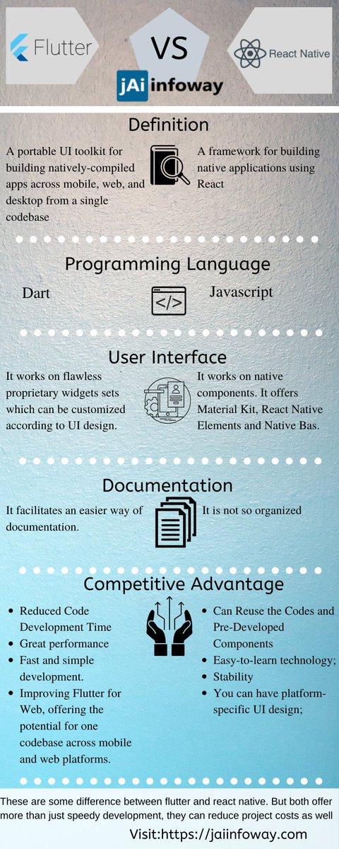 Difference Between Flutter and React Native   Visit:https://jaiinfoway.com/devops   #devops #react #reactnative #flutter #technology #jaiinfoway #technologydevelopment #softwarecompany #newtechnologiespic.twitter.com/2vJBOgsDr4