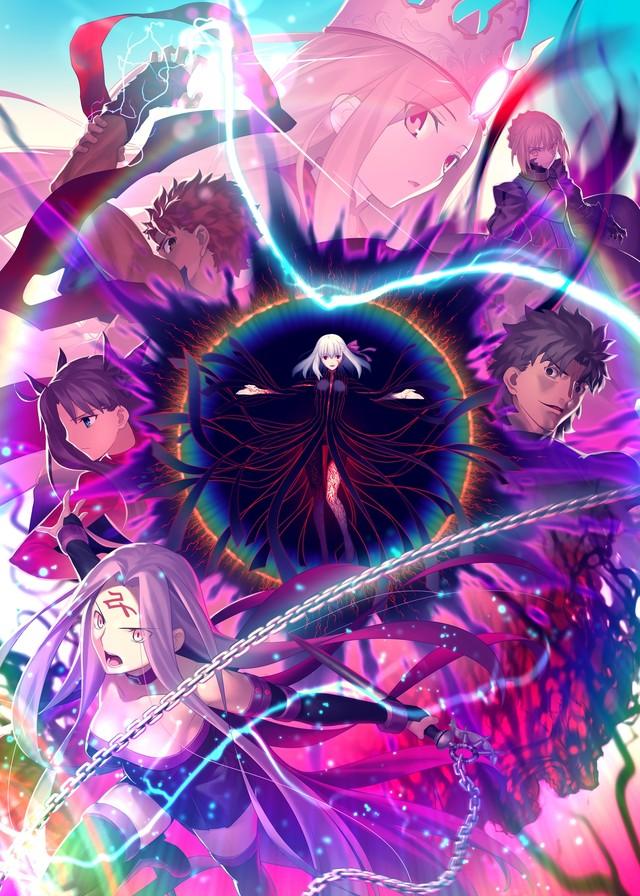 test ツイッターメディア - 劇場版「『Fate/stay night [Heaven's Feel]』III.spring song」4月25日に公開延期https://t.co/BodvTvCqVj #fate_sn_anime https://t.co/fuqICmTd8G