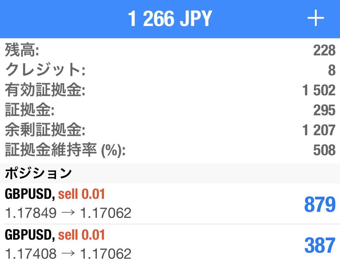 test ツイッターメディア - 200円から2日でここまで来た。 2万スタートなら50万だけど、最初に5000円から200円になったから元に戻っただけか。 次が難しいんだよなあ。 https://t.co/LIdq6dpzSX