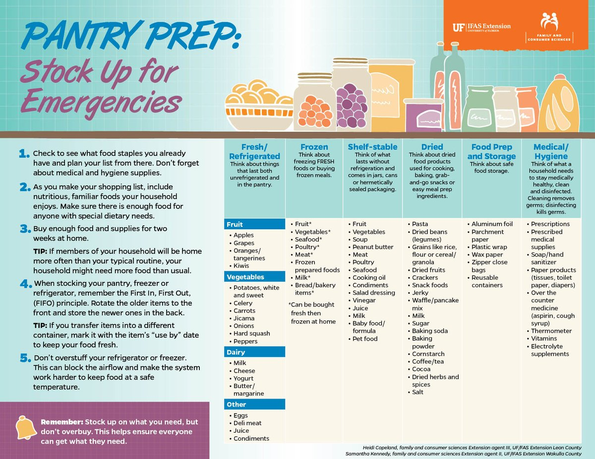 Thank you @UF_IFAS for these helpful suggestions on pantry staples! @UFIFASLeon
