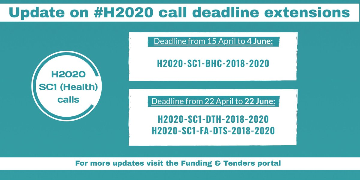 In this fight against #coronavirus we actively support medical professionals to focus on their urgent requirements. We have extended health-related #H2020 calls in order to help applicants better prepare during this challenging period - https://t.co/8vTLOTBuDZ https://t.co/oKqUHOHqmb