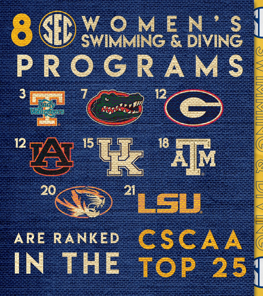 A strong finish for #SECSD in the @CSCAA rankings ⤵️