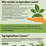 Image for the Tweet beginning: Why consider an Agriculture career? Click