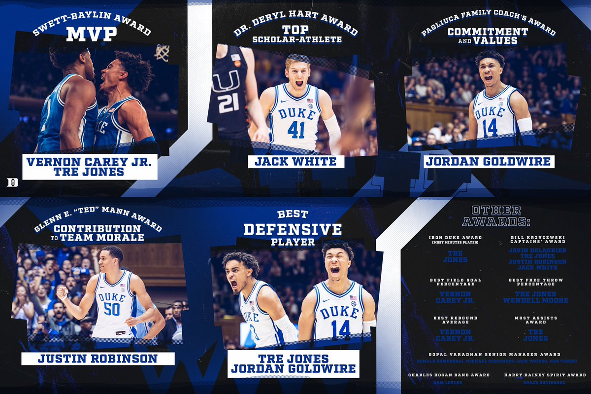 We couldn't have a team banquet this year but we did want to recognize our season award-winners!!! 😁🔵😈👏