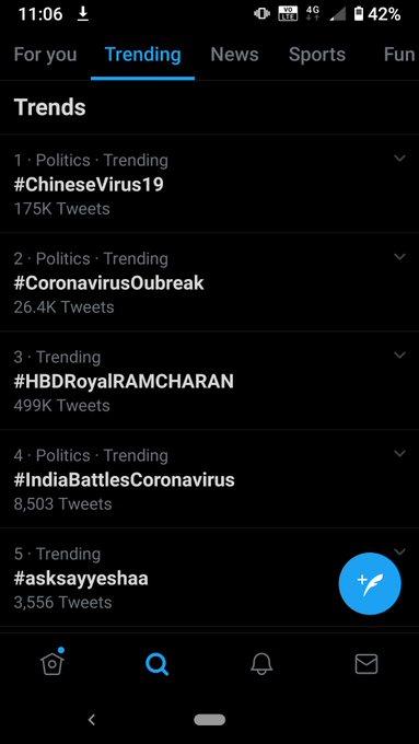 Happy Birthday Mega Power Star Ram Charan.. Trending on 3rd place india