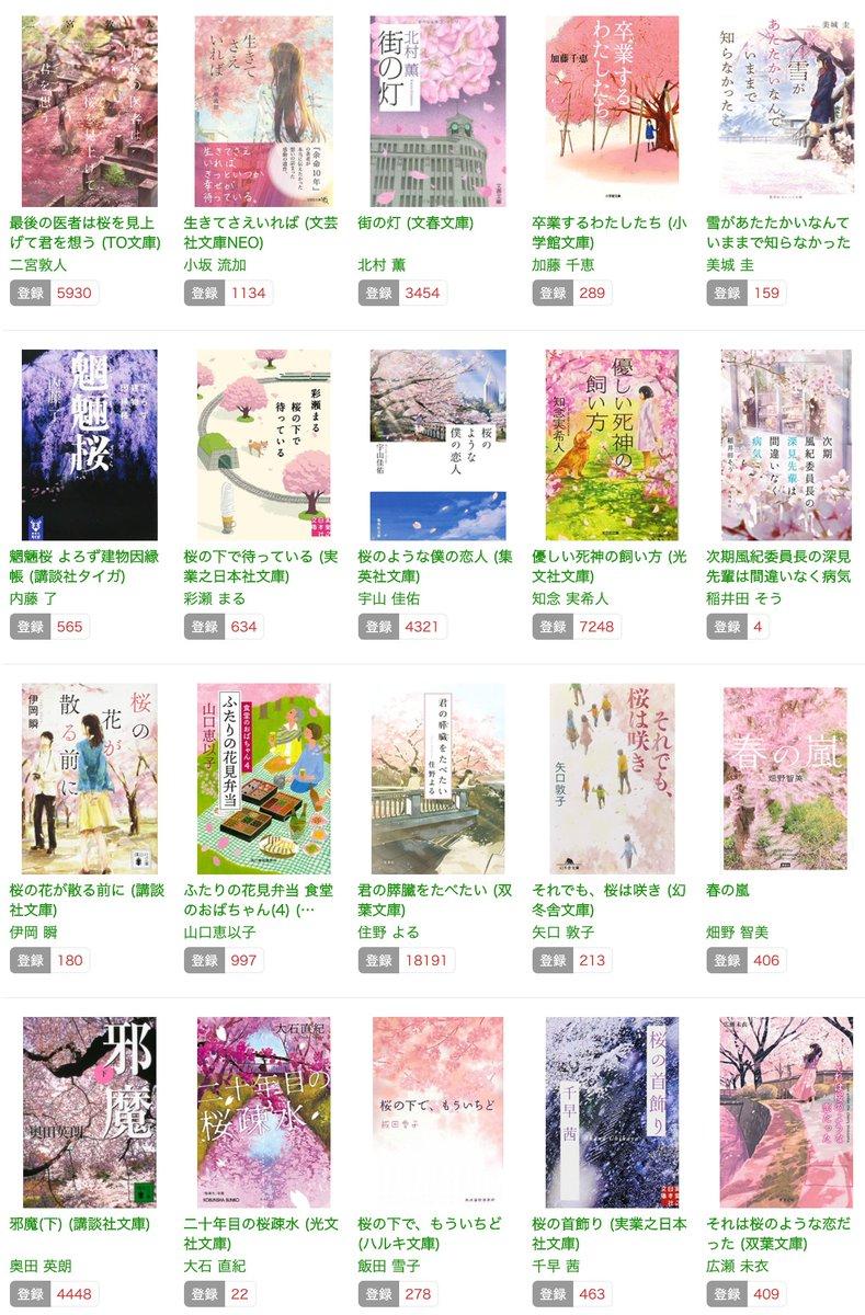 今日は #さくらの日 #読書メーター では、桜が美しい表紙の本を20冊集めました。週末読書の本選びの参考に、チェックしてみてください♪▼特集ページ 表紙が桜満開の本 20冊