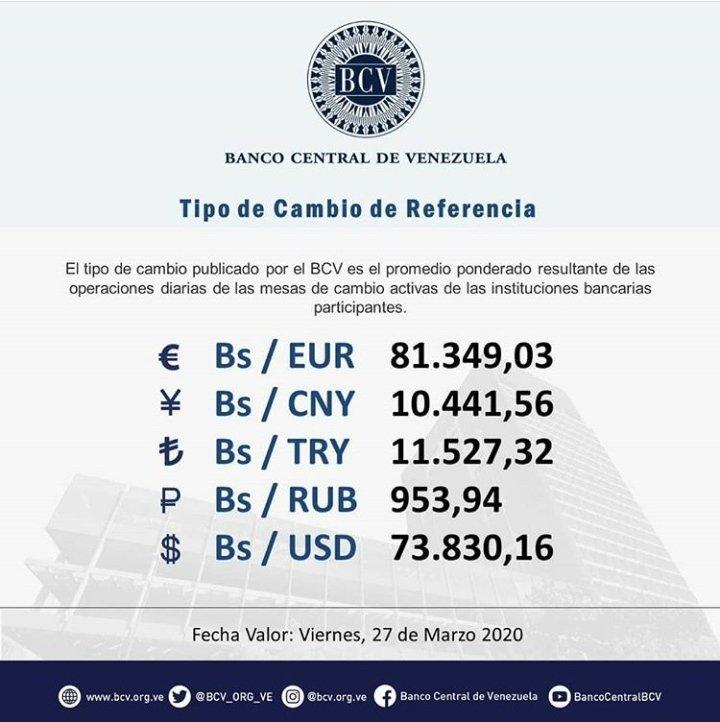 #DeInterés || El tipo de cambio publicado por el BCV es el promedio ponderado de las operaciones de las mesas de cambio en las instituciones bancarias. Al cierre de la jornada del jueves 26-03-2020, los resultados son:  #MercadoCambiario #BCV #27Mar @BCV_ORG_VEpic.twitter.com/LGq4duE7yi