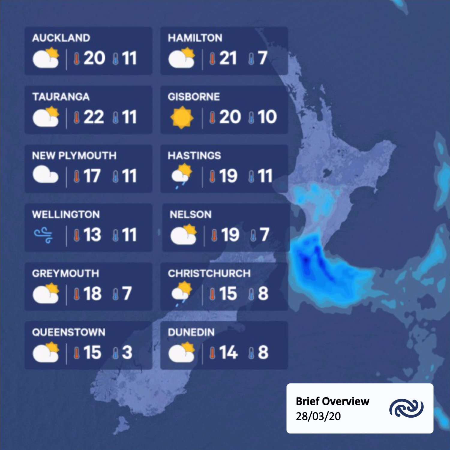 A brief look ahead at tomorrow's weather... A bit of a lolly scramble! Full details at bit.ly/metservicenz   ^Tui https://t.co/Evx0LCacf7