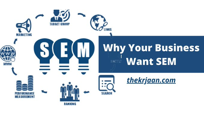 Search Engine Marketing | Why Your Business Want SEM