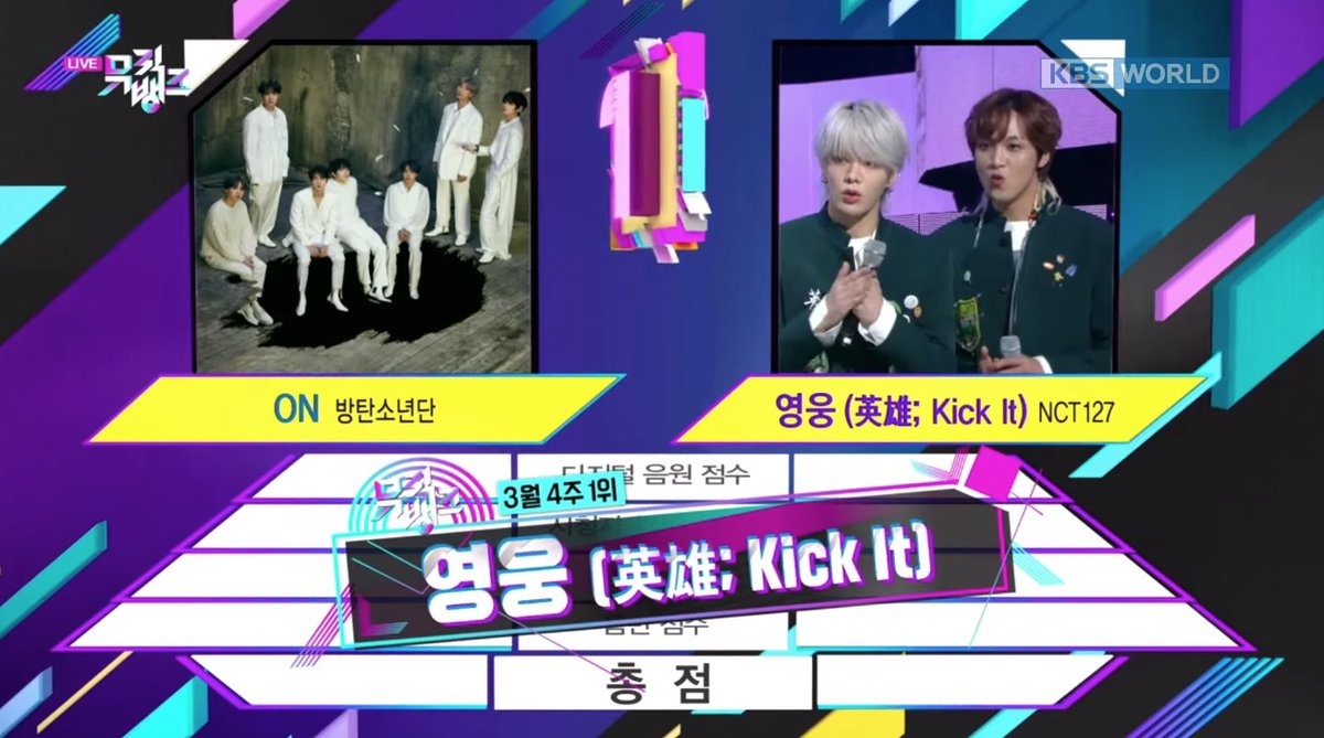 """WATCH: #NCT127 Takes #KickIt1stWin On """"Music Bank""""; Performances By #KangDaniel, #OngSeongWu, #ITZY, And More  https://www. soompi.com/article/139082 5wpp/watch-nct-127-takes-1st-win-for-kick-it-on-music-bank-performances-by-kang-daniel-ong-seong-wu-itzy-and-more  … <br>http://pic.twitter.com/DsLkmXRJ9r"""