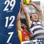 Image for the Tweet beginning: Crazy numbers from Stevie J