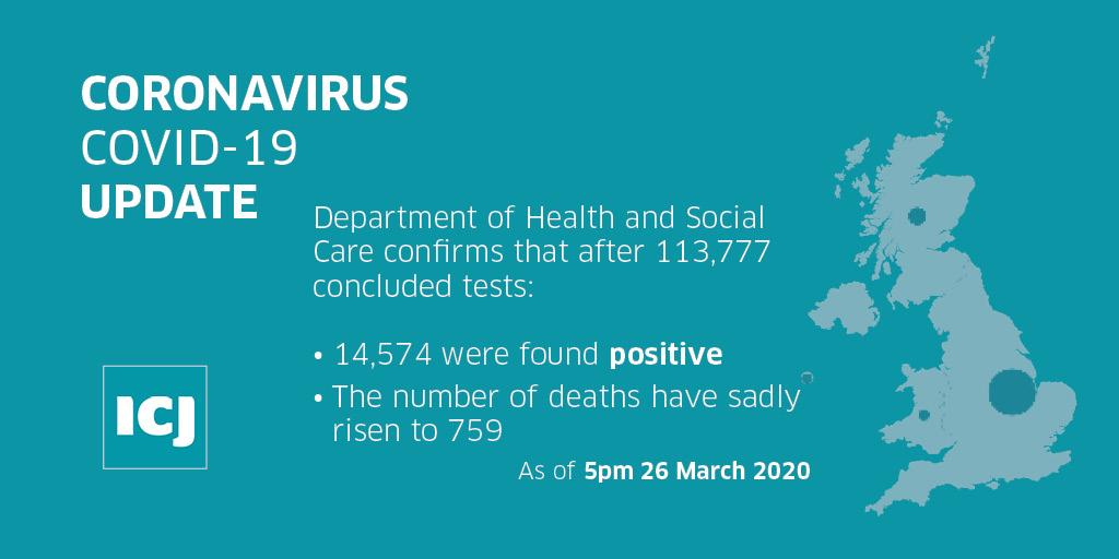 test Twitter Media - Here's the @DHSCgovuk latest on #COVID19   This morning, both The Health Secretary @MattHancock and PM Boris Johnson (@BorisJohnson) announced they have tested positive to #coronavirus https://t.co/nVdlb8nry0